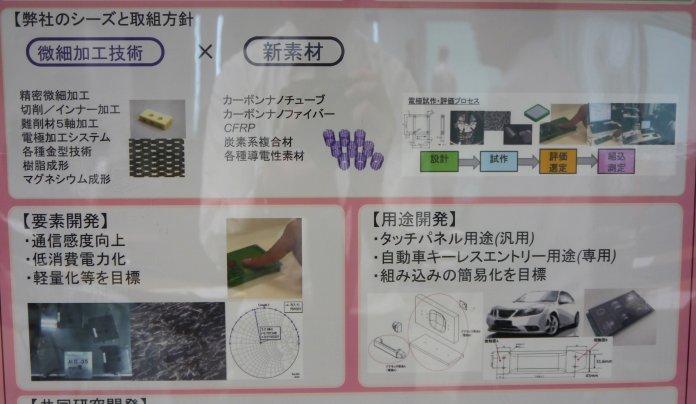 共栄エンジニアリングが人体通信システムを開発